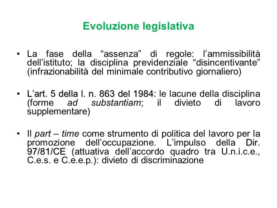 Evoluzione legislativa