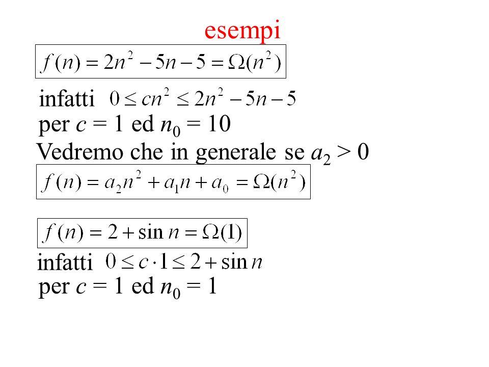 esempi infatti per c = 1 ed n0 = 10