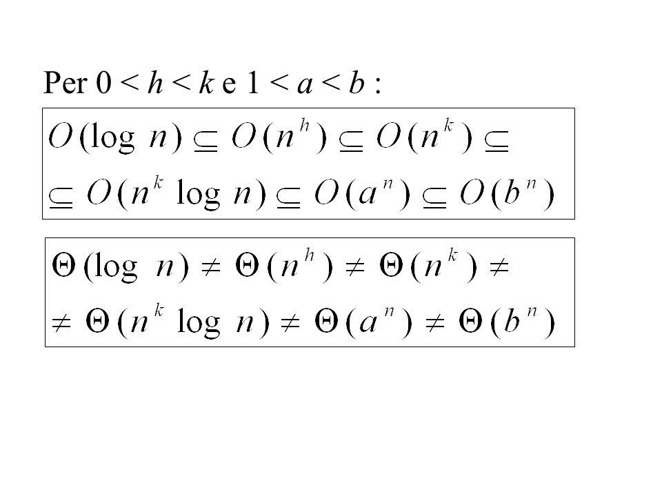 Per 0 < h < k e 1 < a < b :