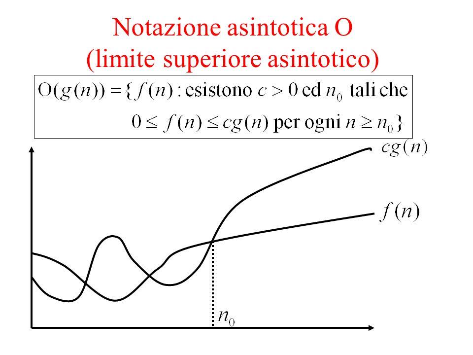Notazione asintotica O (limite superiore asintotico)