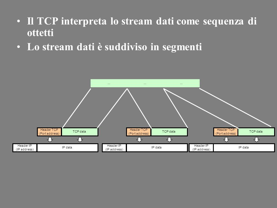 Il TCP interpreta lo stream dati come sequenza di ottetti