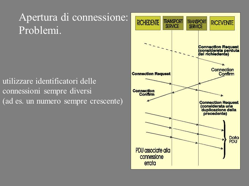 Apertura di connessione: Problemi.