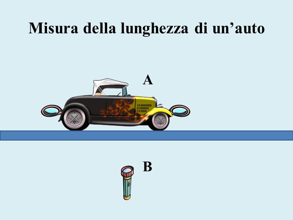 Misura della lunghezza di un'auto