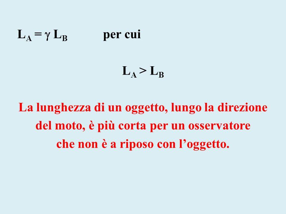 LA =  LB per cui LA > LB La lunghezza di un oggetto, lungo la direzione del moto, è più corta per un osservatore che non è a riposo con l'oggetto.