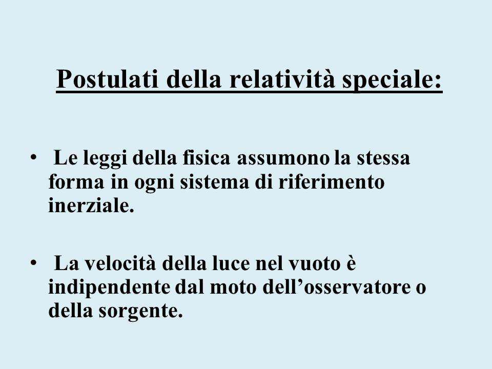 Postulati della relatività speciale: