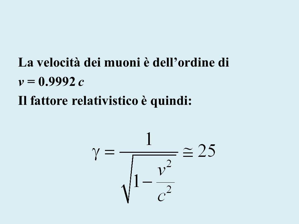 La velocità dei muoni è dell'ordine di v = 0