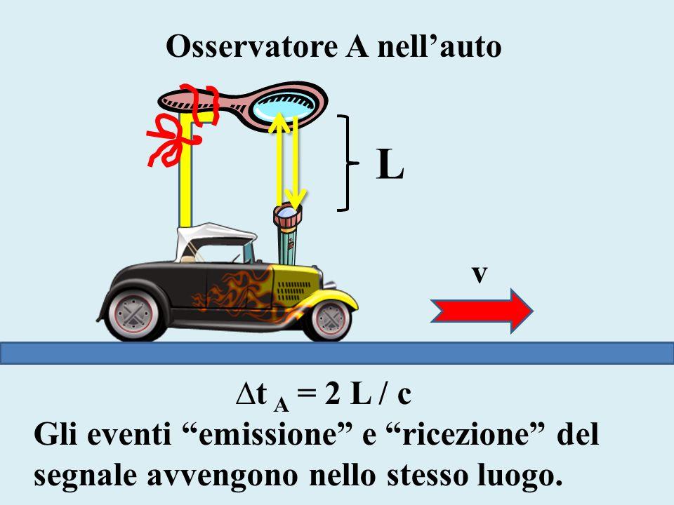 L Osservatore A nell'auto v t A = 2 L / c