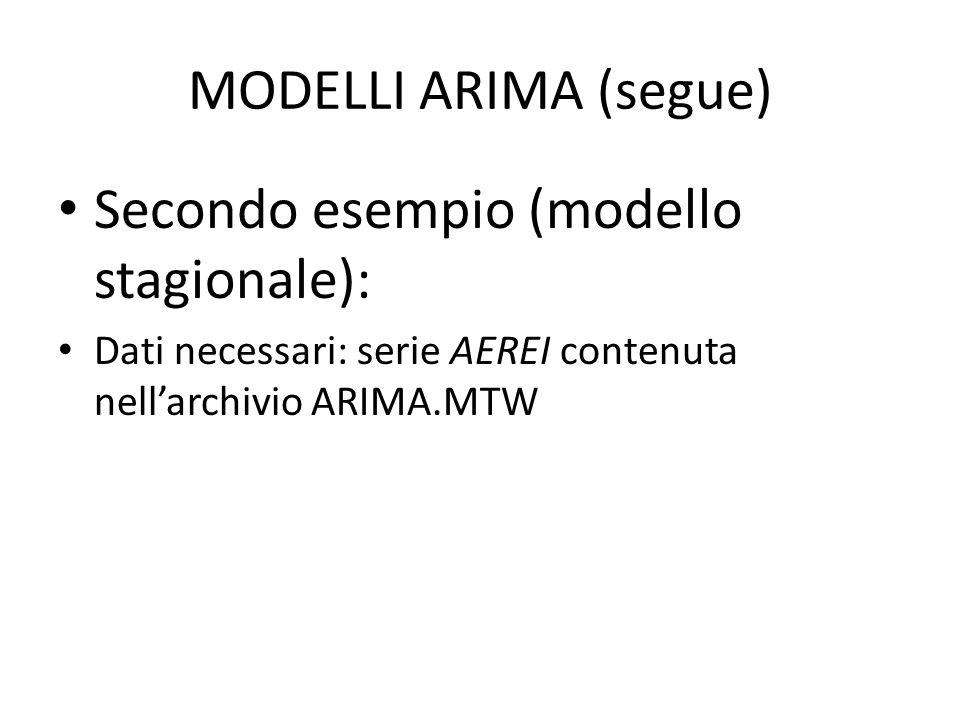Secondo esempio (modello stagionale):