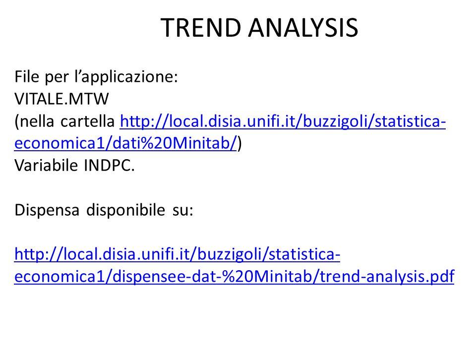 TREND ANALYSIS File per l'applicazione: VITALE.MTW