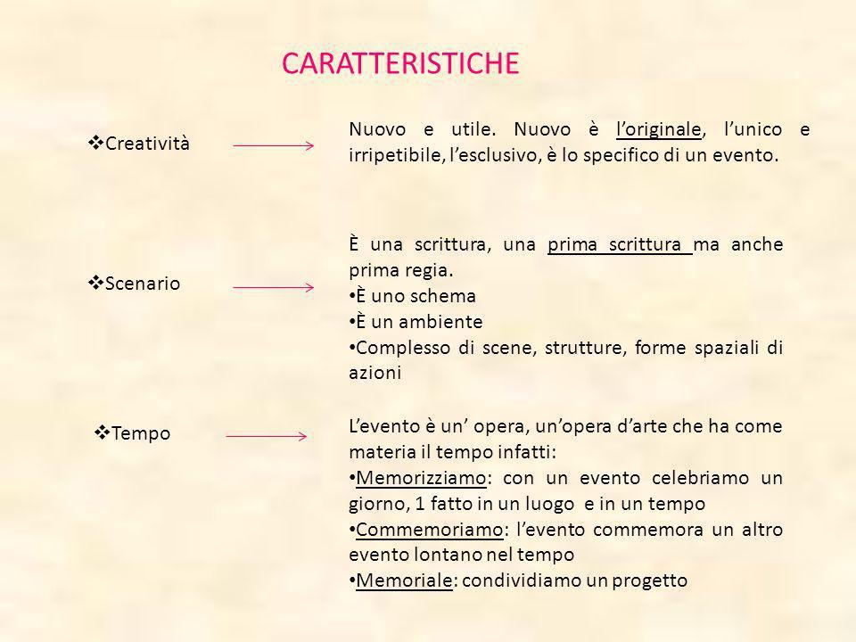 CARATTERISTICHE Nuovo e utile. Nuovo è l'originale, l'unico e irripetibile, l'esclusivo, è lo specifico di un evento.