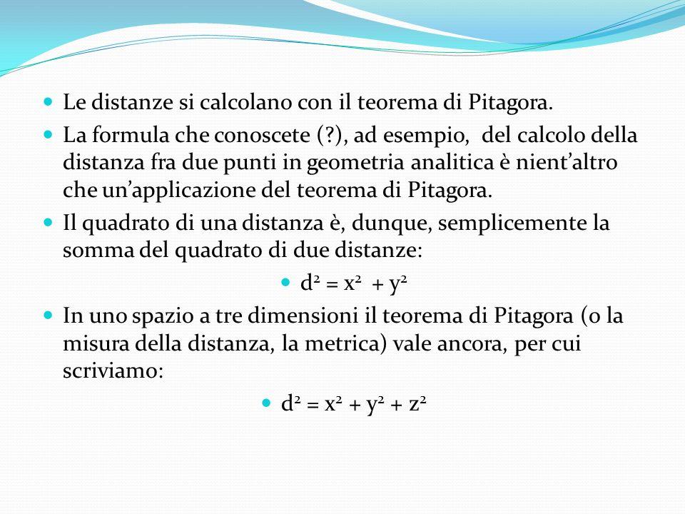 Le distanze si calcolano con il teorema di Pitagora.