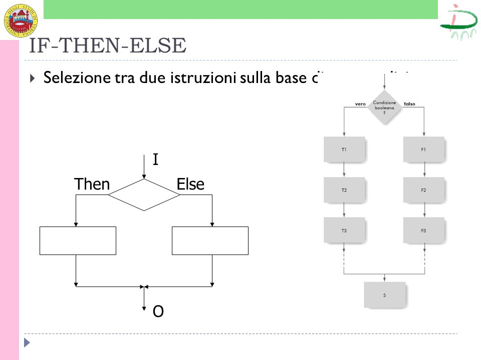 IF-THEN-ELSE Selezione tra due istruzioni sulla base di una condizione