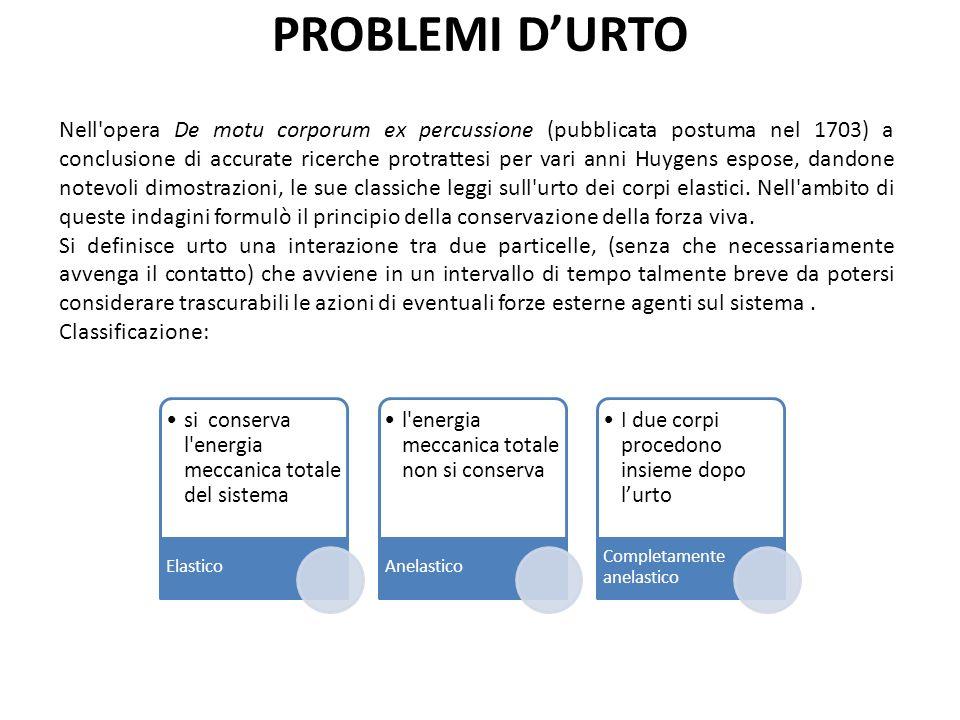 PROBLEMI D'URTO