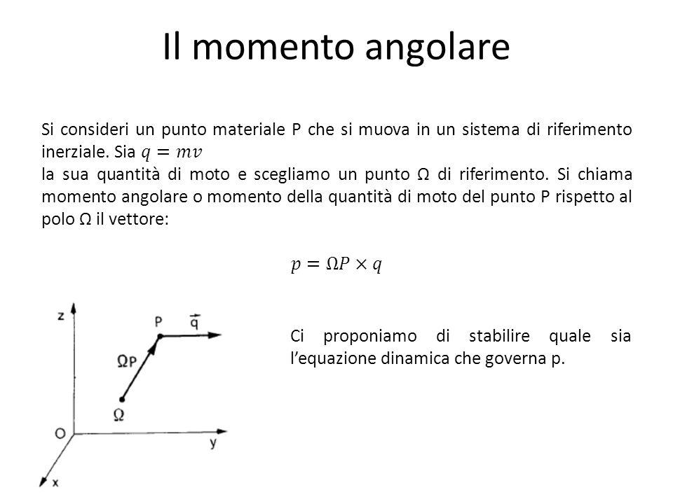 Il momento angolare Si consideri un punto materiale P che si muova in un sistema di riferimento inerziale. Sia 𝑞=𝑚𝑣.