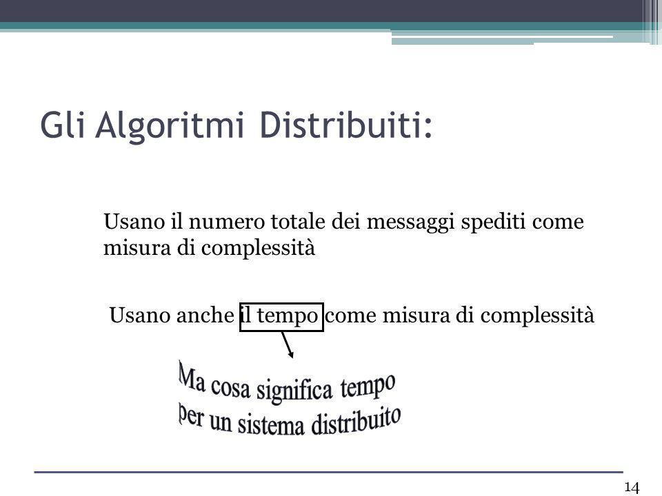 Gli Algoritmi Distribuiti: