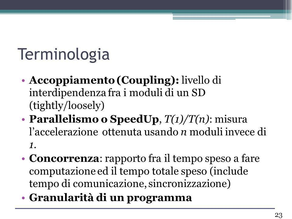 Terminologia Accoppiamento (Coupling): livello di interdipendenza fra i moduli di un SD (tightly/loosely)