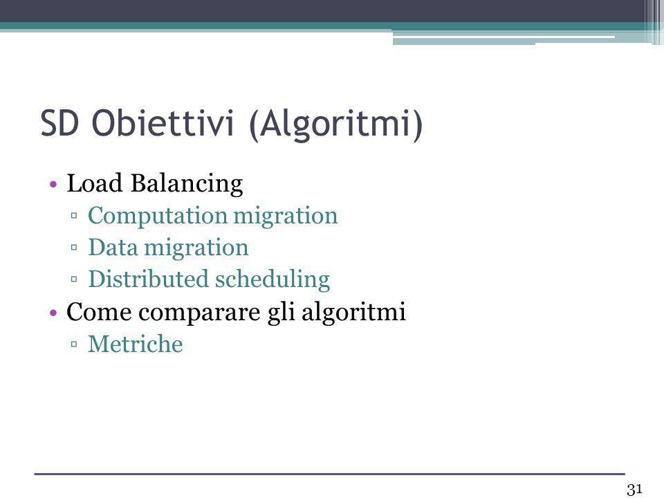 SD Obiettivi (Algoritmi)