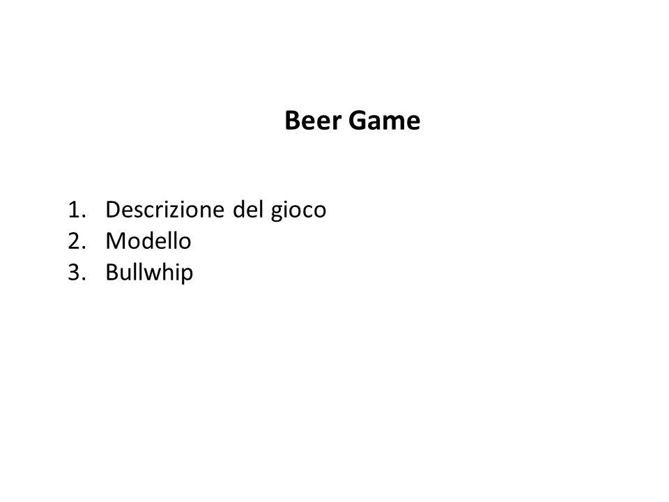 Beer Game Descrizione del gioco Modello Bullwhip
