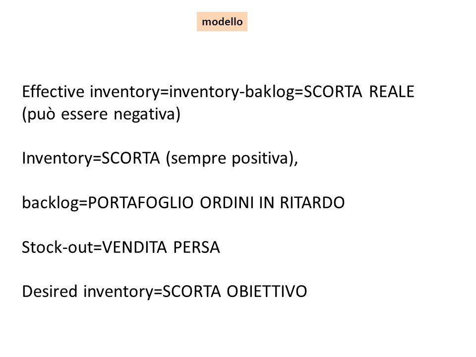 Inventory=SCORTA (sempre positiva),