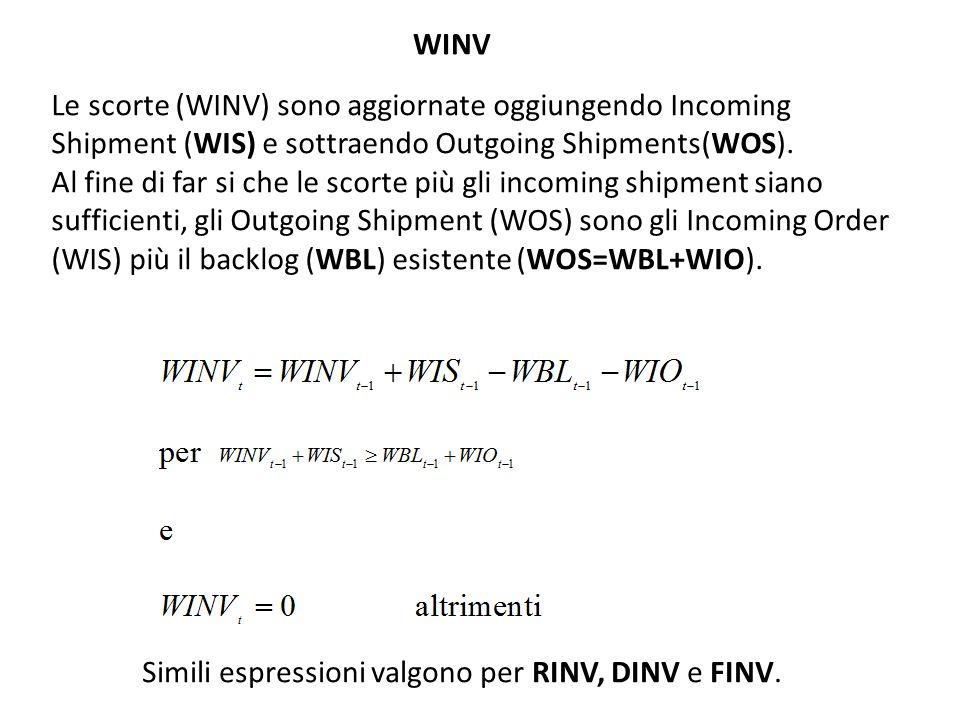 WINV Le scorte (WINV) sono aggiornate oggiungendo Incoming Shipment (WIS) e sottraendo Outgoing Shipments(WOS).