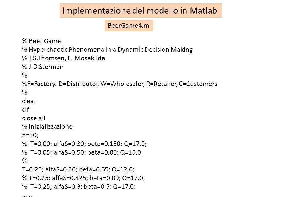 Implementazione del modello in Matlab