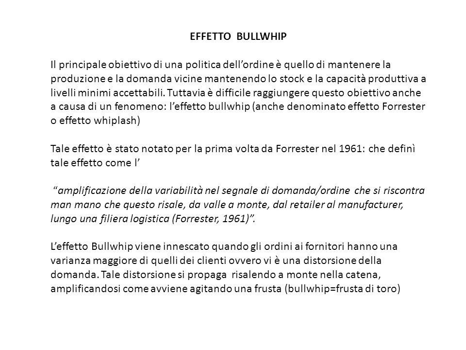 EFFETTO BULLWHIP
