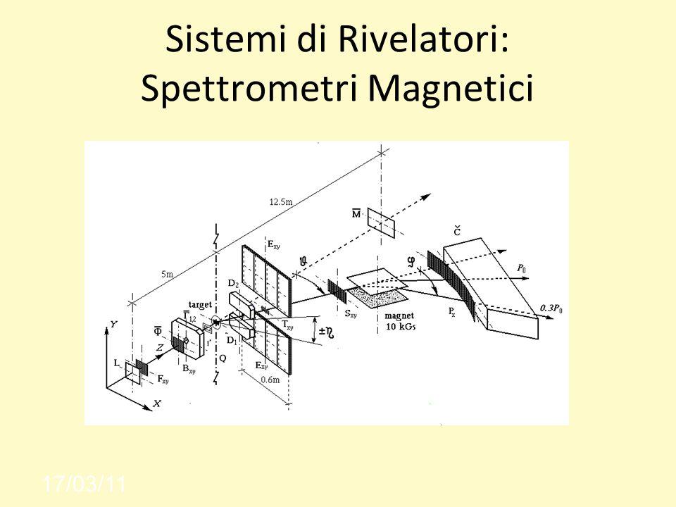 Sistemi di Rivelatori: Spettrometri Magnetici