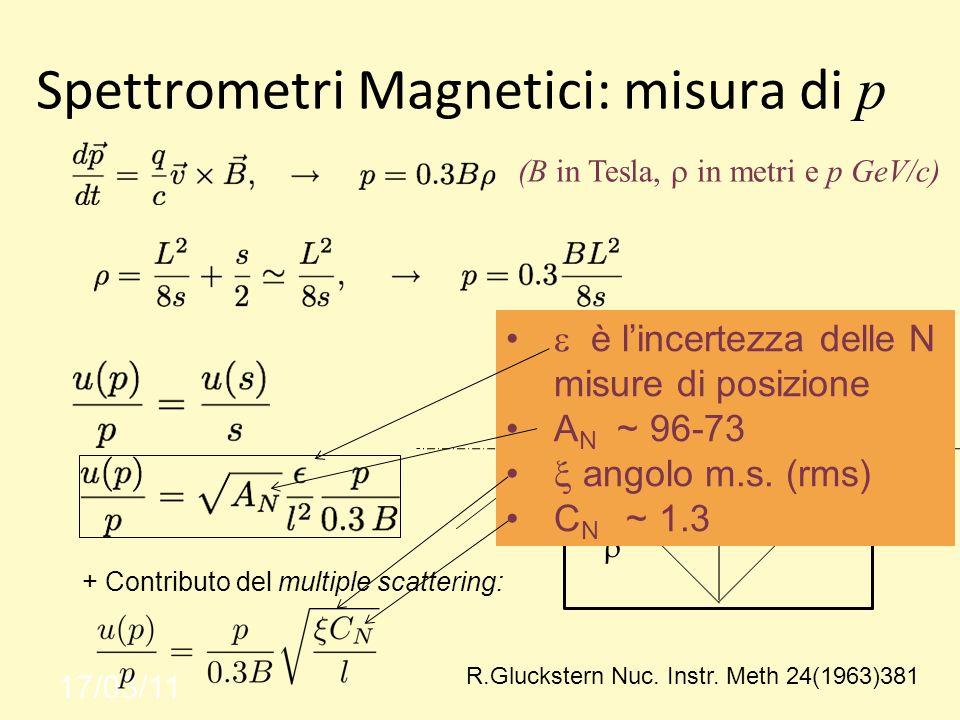 Spettrometri Magnetici: misura di p