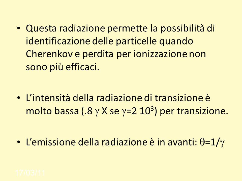 L'emissione della radiazione è in avanti: q=1/g