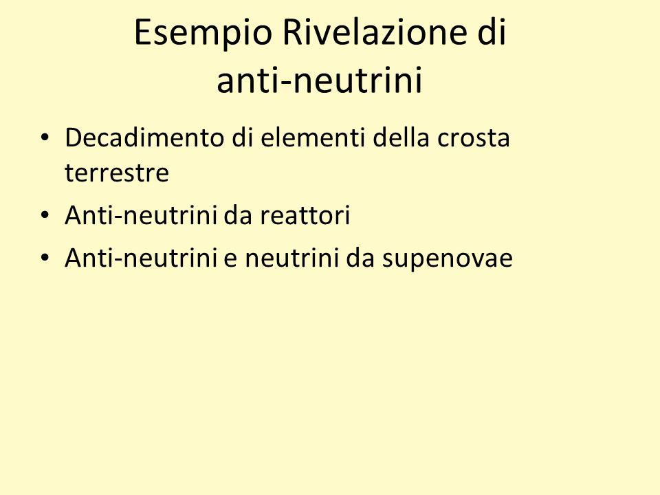 Esempio Rivelazione di anti-neutrini