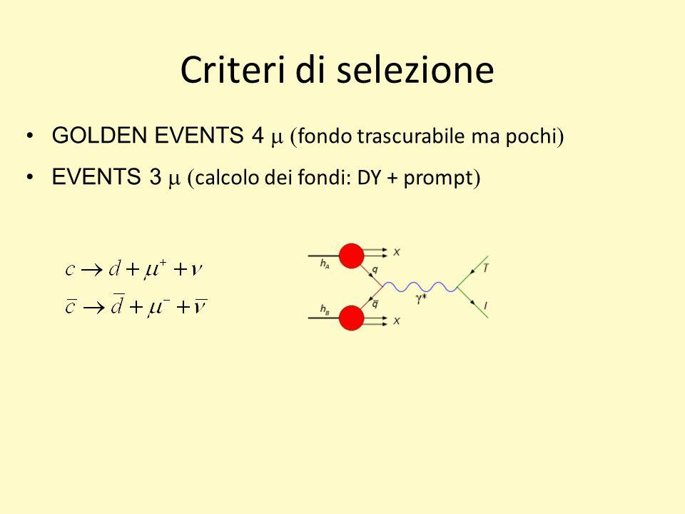 Criteri di selezione GOLDEN EVENTS 4 m (fondo trascurabile ma pochi)