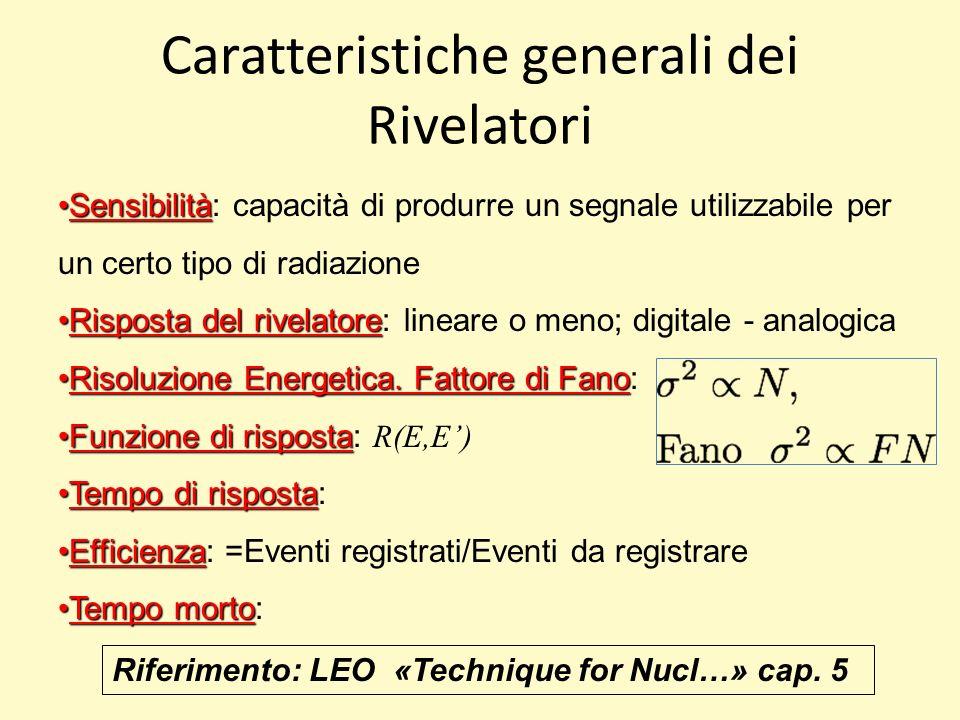 Caratteristiche generali dei Rivelatori