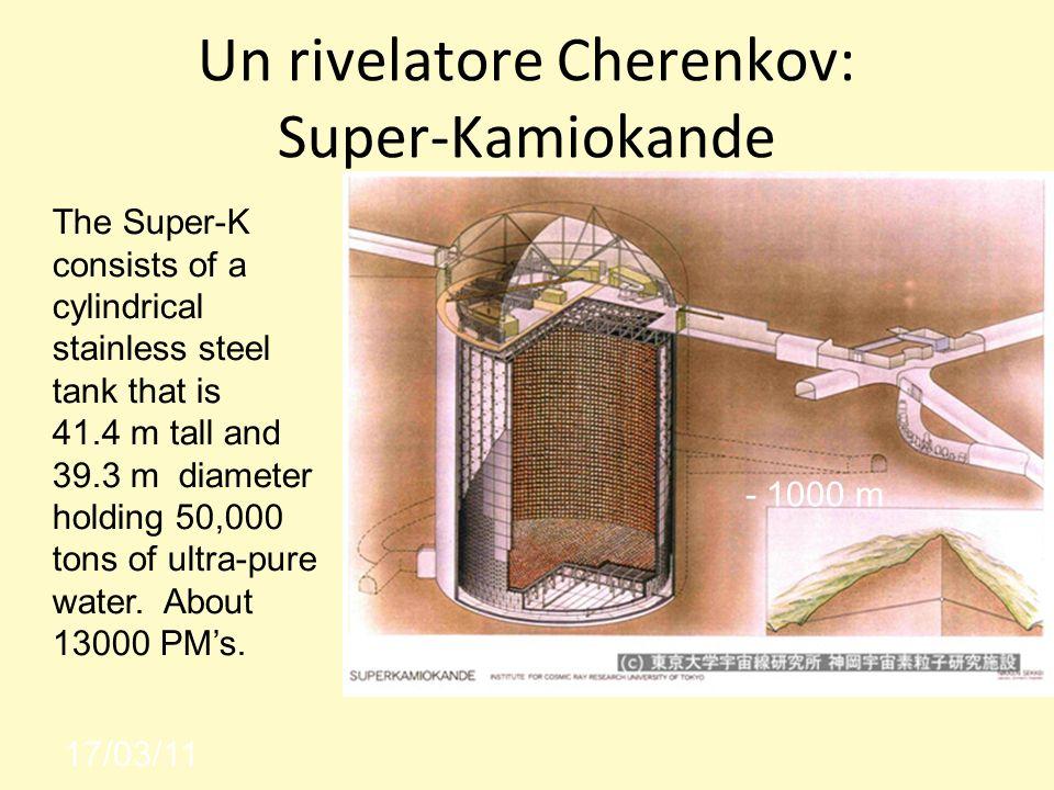 Un rivelatore Cherenkov: Super-Kamiokande