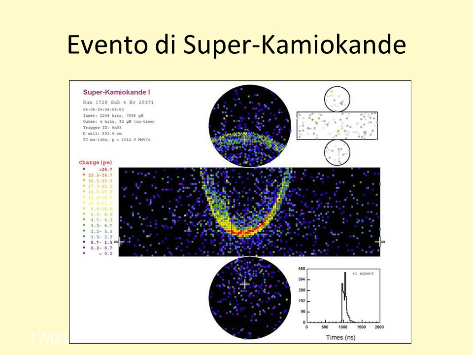 Evento di Super-Kamiokande