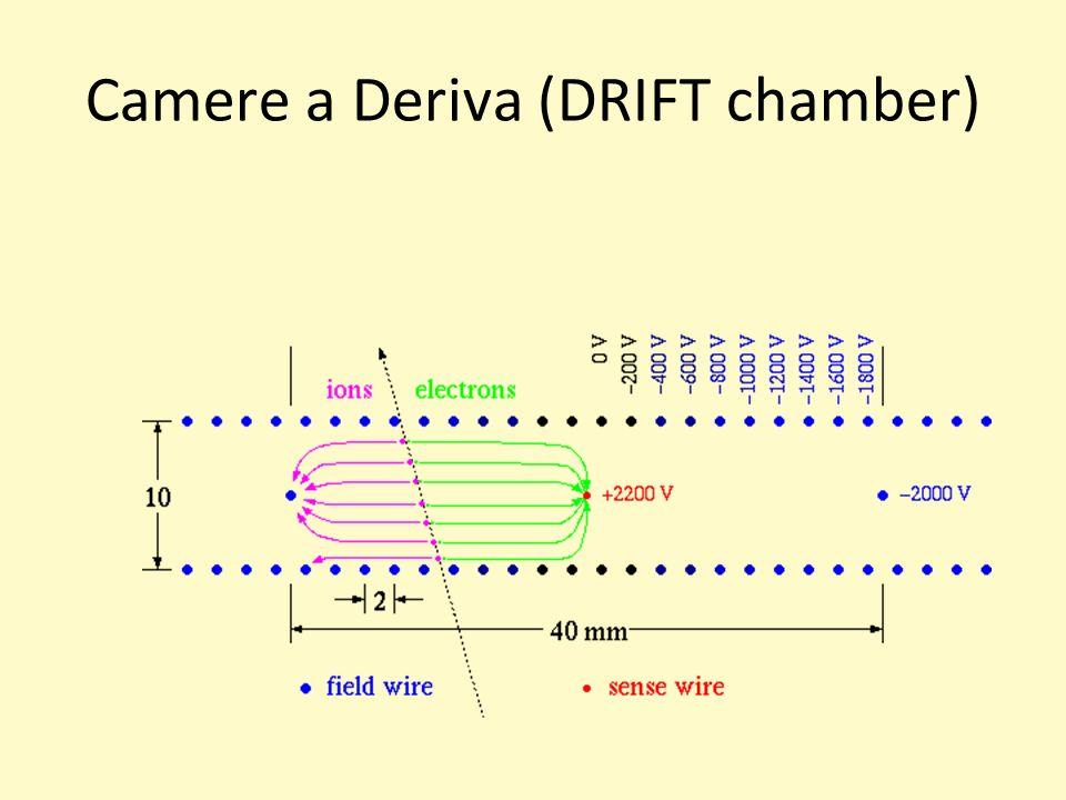 Camere a Deriva (DRIFT chamber)