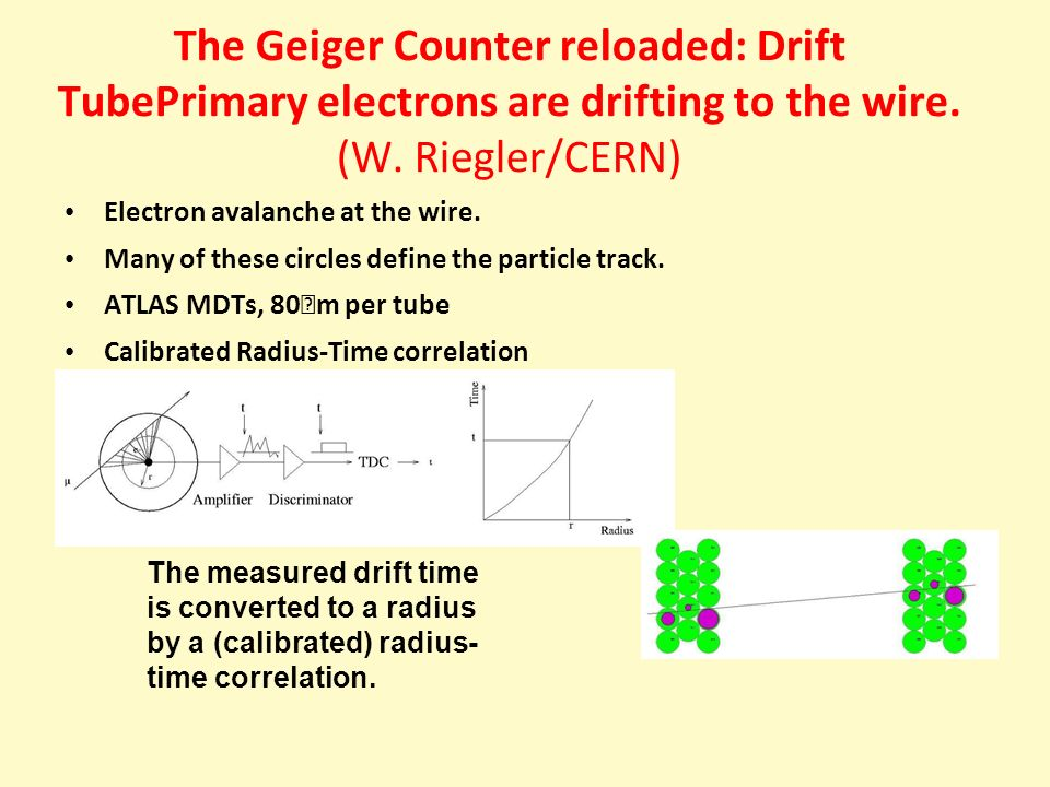 The Geiger Counter reloaded: Drift TubePrimary electrons are drifting to the wire. (W. Riegler/CERN)