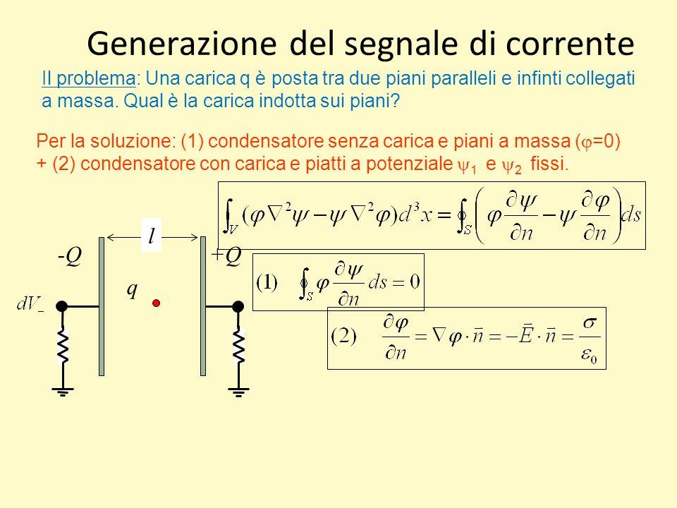 Generazione del segnale di corrente