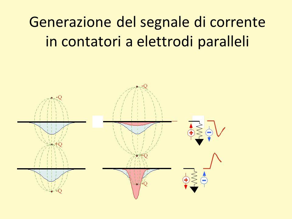 Generazione del segnale di corrente in contatori a elettrodi paralleli