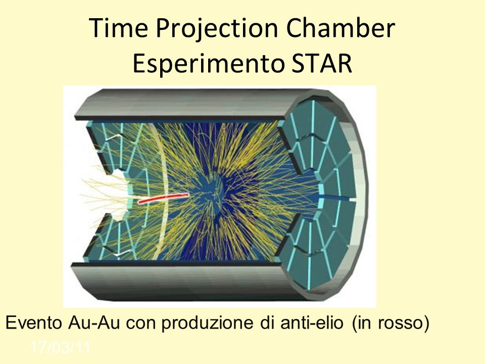 Time Projection Chamber Esperimento STAR