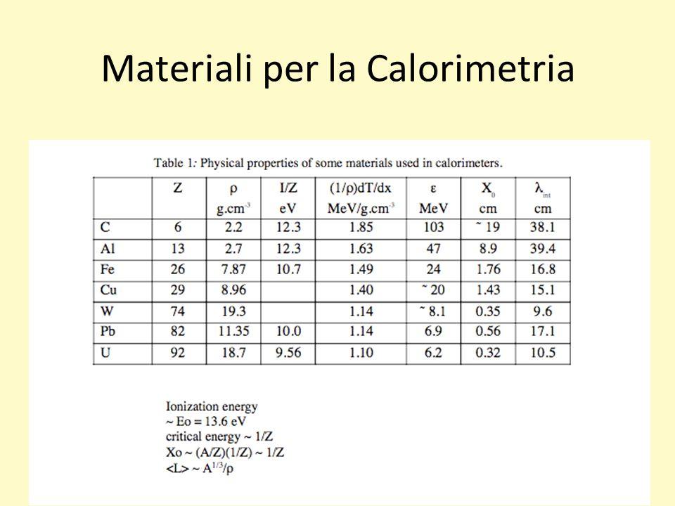 Materiali per la Calorimetria
