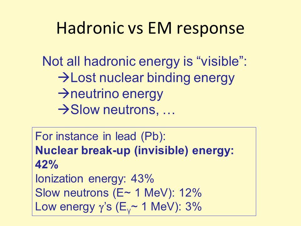 Hadronic vs EM response