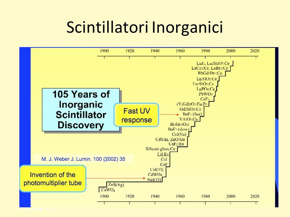 Scintillatori Inorganici