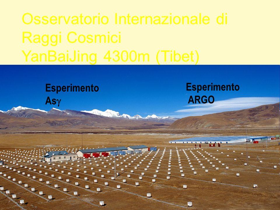 Osservatorio Internazionale di Raggi Cosmici YanBaiJing 4300m (Tibet)
