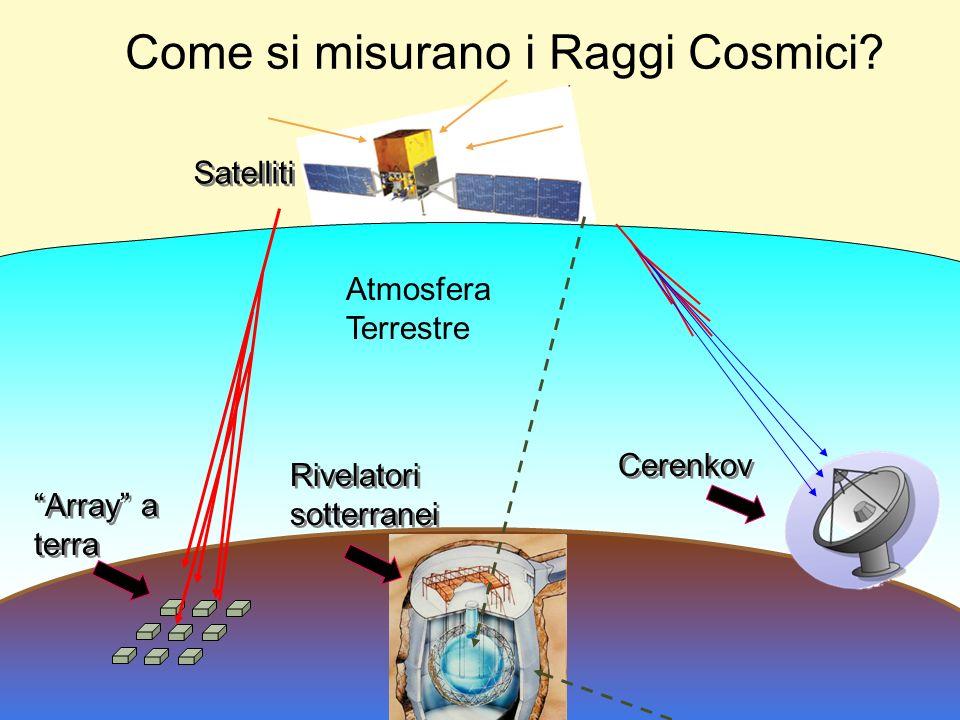 Come si misurano i Raggi Cosmici