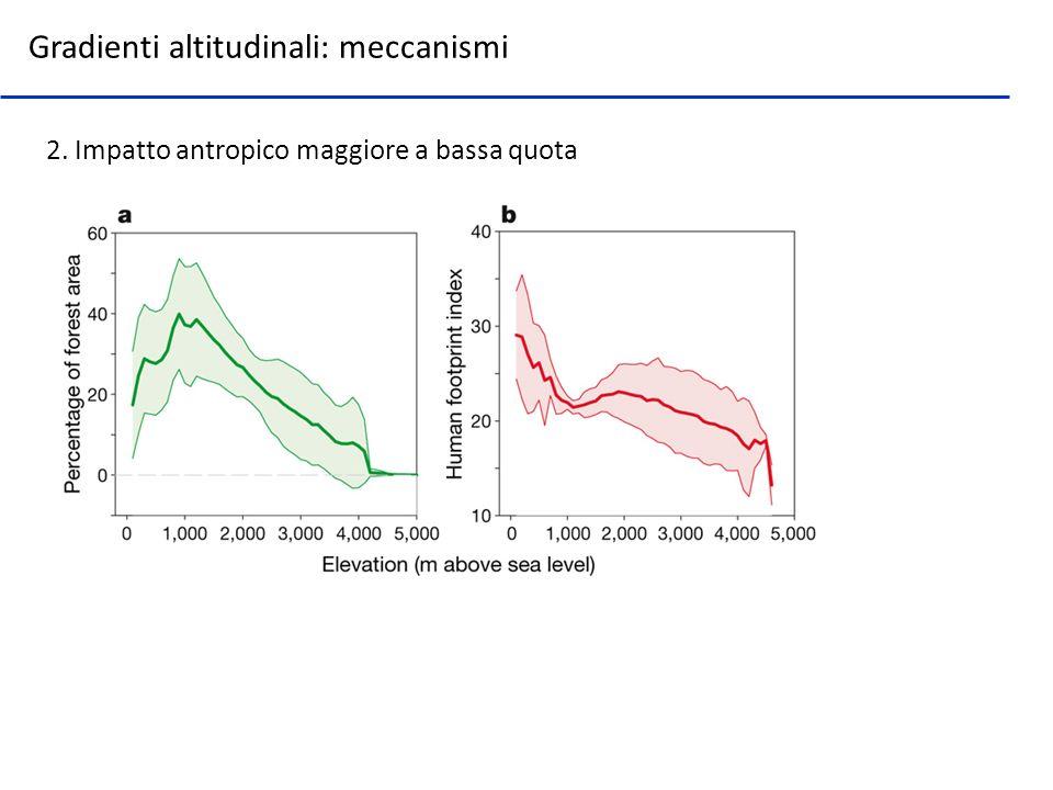 Gradienti altitudinali: meccanismi