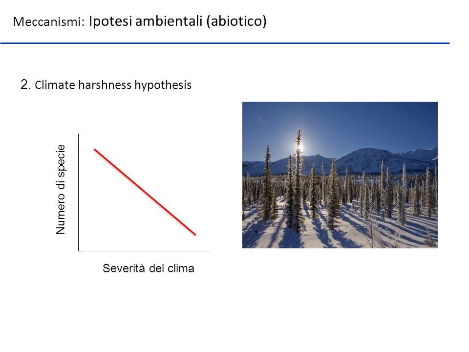 Meccanismi: Ipotesi ambientali (abiotico)