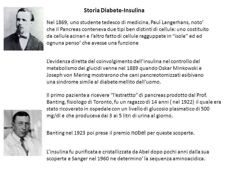 Storia Diabete-Insulina