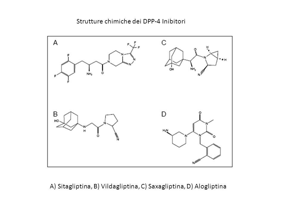 Strutture chimiche dei DPP-4 Inibitori