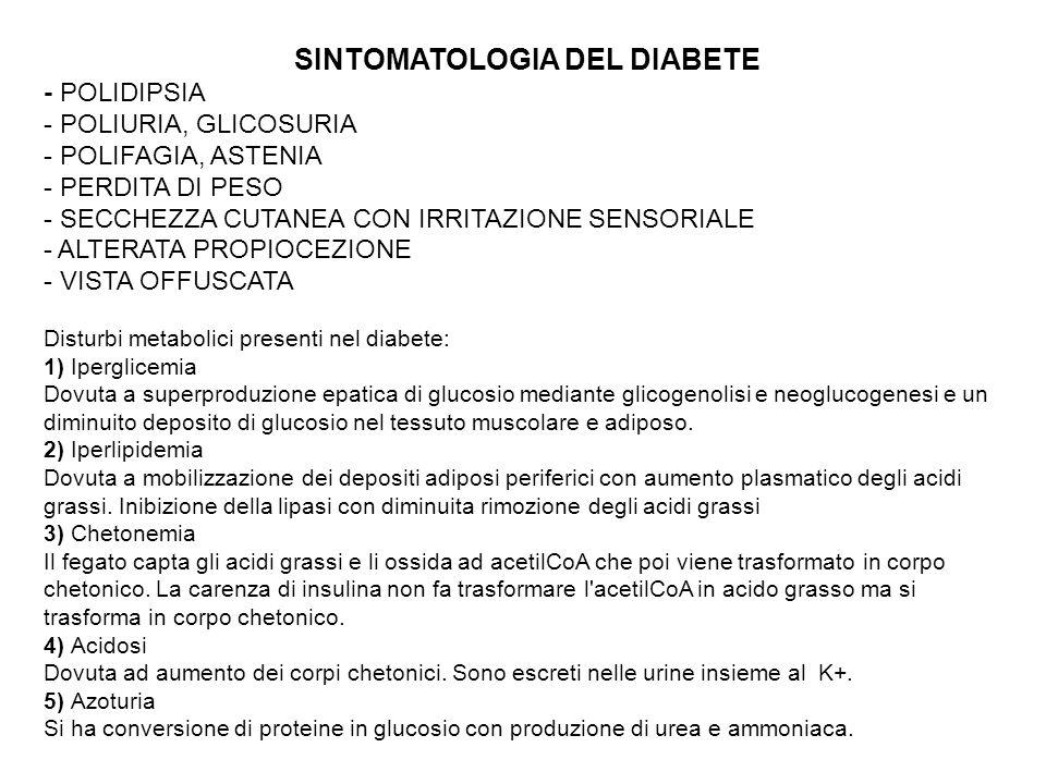 SINTOMATOLOGIA DEL DIABETE