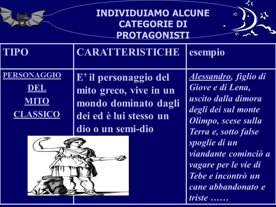 INDIVIDUIAMO ALCUNE CATEGORIE DI PROTAGONISTI